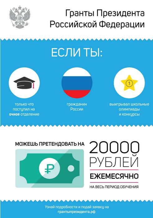 Все конкурсы и гранты России в 2019-2020 году рекомендации